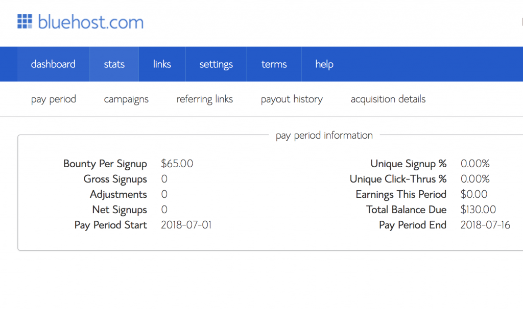 Bluehost Affiliate earnings